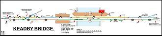 Keadby Bridge - Signalling diagram of the former bridge signal box