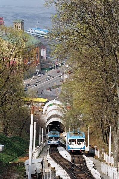 Kiev Funicular.jpeg