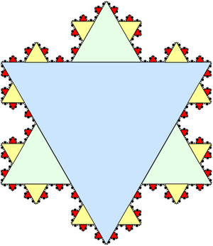 Geometric series - The interior of the Koch snowflake is a union of infinitely many triangles.