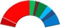 Kommunfullmäktige Umeå 2006-2010.png