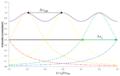 Lorentzian finesse of a Fabry-Perot interferometer.png