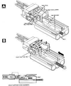 MK108 feed cycle AB