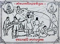 Medieval Jain temple Anekantavada doctrine artwork.jpg