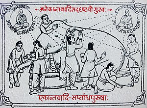 Philosophical skepticism - Indian skepticism towards dogmatic statements is illustrated by the famous tale of the Blind men and an elephant, common in Buddhism and Jainism.
