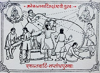 Anekantavada - Seven blind men and an elephant parable