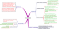 Mind-map-planiranje.png
