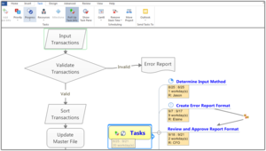 MindManager 2016 Flowchart tasks.png