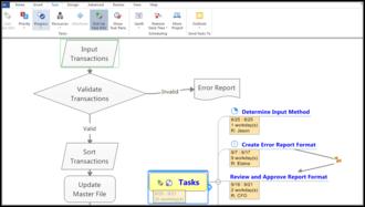 MindManager - Image: Mind Manager 2016 Flowchart tasks