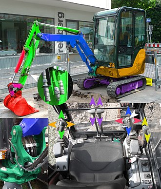 Excavator - Hydraulic excavator controls illustration, color of the control matches the moving part.