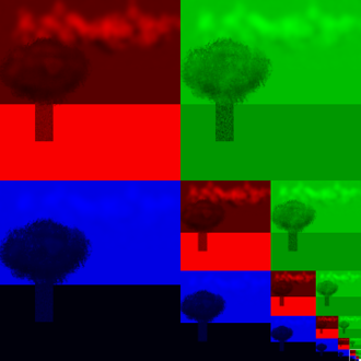 Mipmap - In the case of an RGB image with three channels stored as separate planes, the total mipmap can be visualized as fitting neatly into a square area twice as large as the dimensions of the original image on each side. It also shows visually how using mipmaps requires 33% more memory.