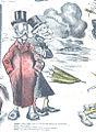 Mira, Segis, Don Quijote, 28 de noviembre de 1902 (cropped).jpg