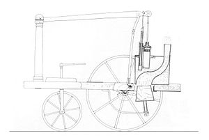 Grasshopper beam engine - William Murdoch's model steam carriage of 1784