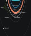 Neptunian rings scheme ru.png