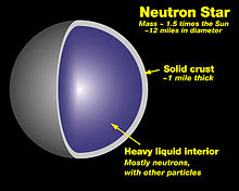 Neutron star cross section.jpg