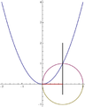 Omar Kayyám - Geometric solution to cubic equation.png