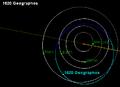 Orbit 1620 Geographos.png