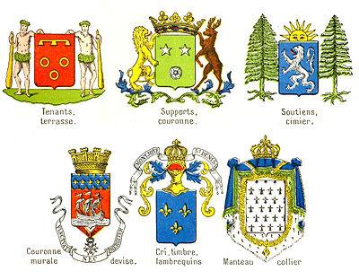 Gli ornamenti esteriori dello scudo secondo il Larousse 1922 c5d579711feb