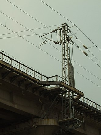 Overhead line - Overhead lines in China