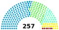 Plano de la camara de diputados de Argentina 2013-2015.png