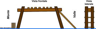 Caesar's Rhine bridges - Italian version of Bridge