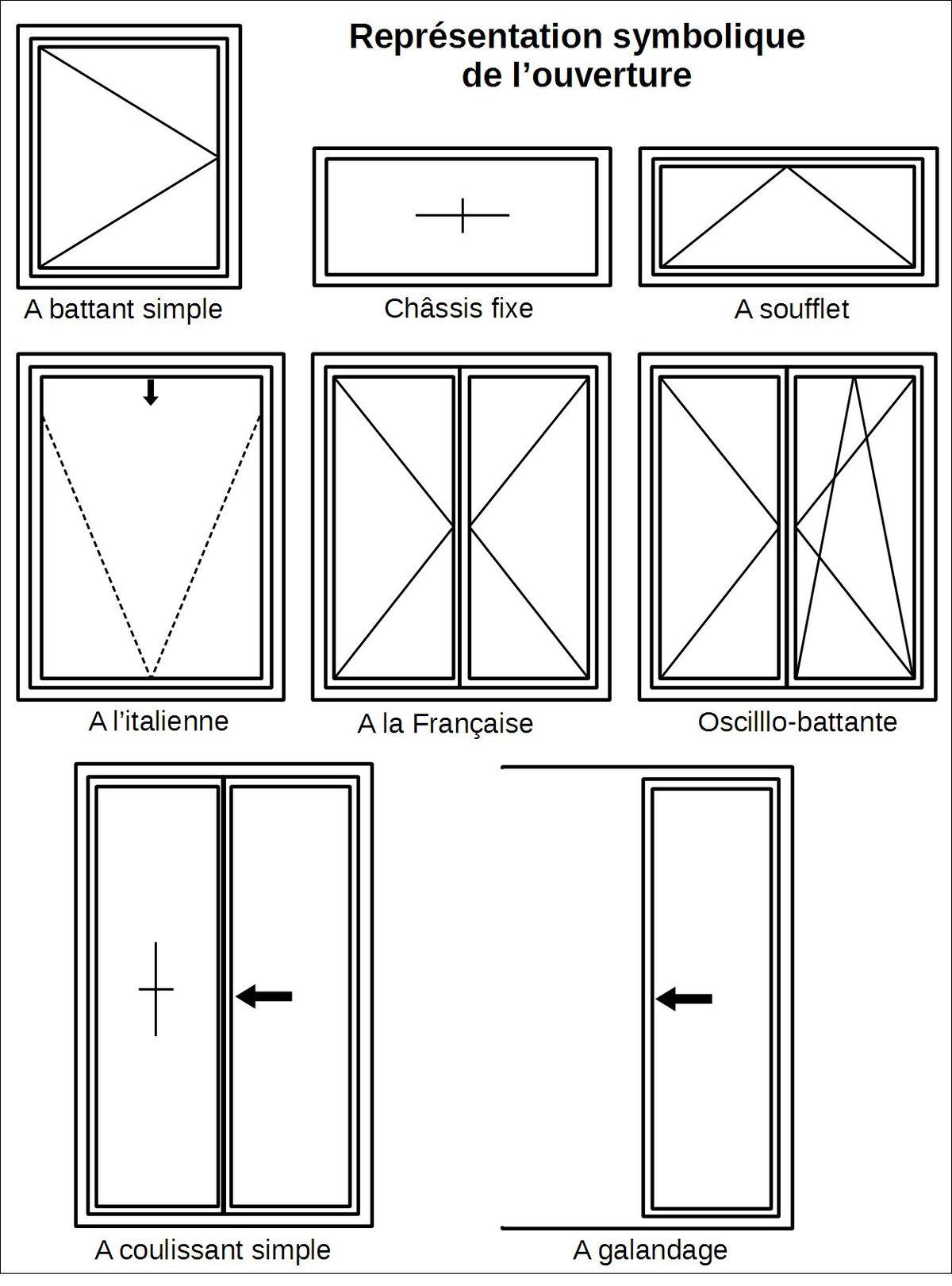 technique des portes et fen tres wikip dia. Black Bedroom Furniture Sets. Home Design Ideas