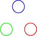 A hadron with 3 quarks (red, green, blue) before a color change