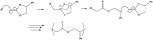 Ring-opening polymerization - Radical ROP of ketene acetal.