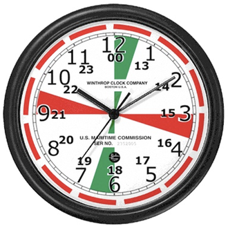 SOS - Ship's radio room clock, with 4 second long red bands with 1 second white gaps around the circumference, so the CW alarm signal could be sent manually. The red and green wedges denote compulsory 3 minute silent periods for receiving weak distress signals.