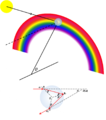 Rainbow Geometry.png