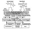 Relationship of Information Models to the DoD Technical Reference Model.jpg