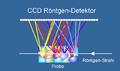 Roentgen-CCD.png