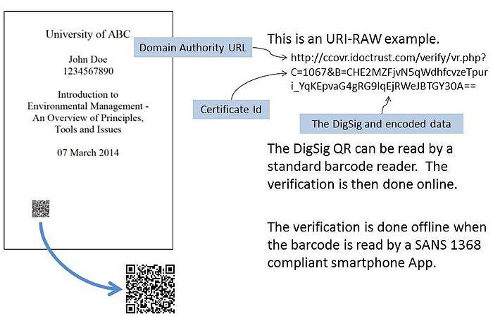 ISO/IEC 20248 - Wikipedia