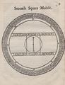 Sangiovanni - Seconda squadra mobile et aritmetica, 1686 - 4682449.tif