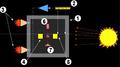Schéma-fonctionnement-LISA-Pathfinder.png
