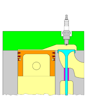 Flathead engine - The usual L-head arrangement