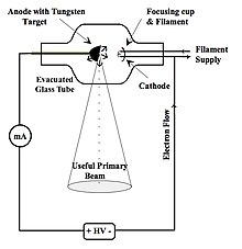 The Source on open schematic