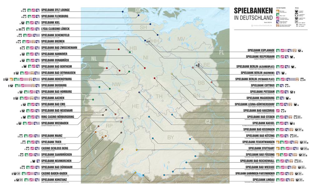 Spielbanken In Deutschland