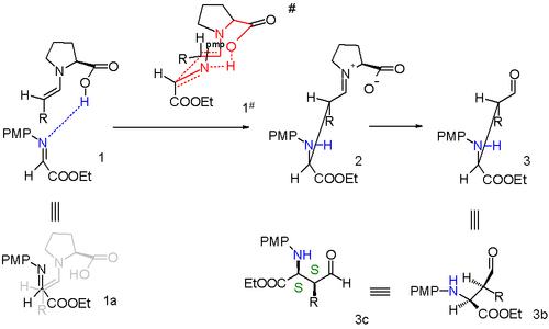 Scheme 5. Asymmetric syn-Mannich reactions ref. Cordova (2002)