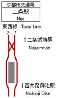 T15 Nijo.png