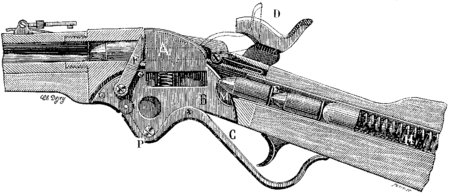 T6- d243 - Fig. 202. — Coupe du fusil Spencer.png