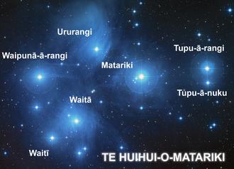 Matariki - Matariki Constellation, with Māori language star names.