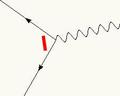 Three jet photon string.png