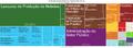 Tree Map-Atividades Economicas em Tres Pontas (2012).png