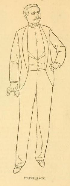 Tuxedo or Dinner Jacket, 1888