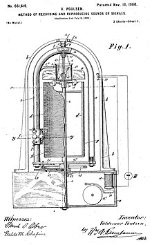 first us patent issued 1900 for a magnetic recorder by inventor valdemar  poulsen