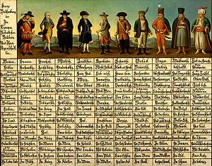 Nemzet – Wikipédia