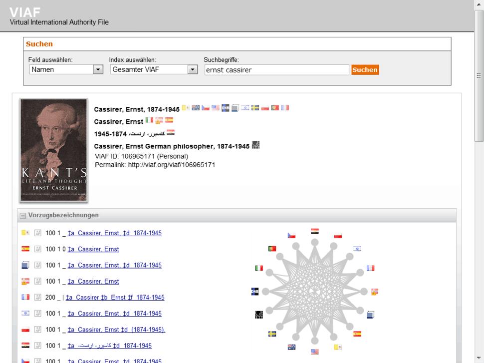 VIAF Screenshot 2012