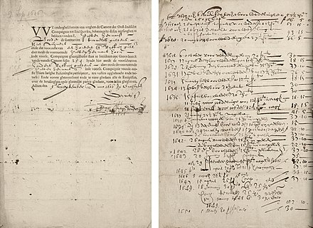 One of the earliest stock by the Dutch East India Company VOC aandeel 9 september 1606.jpg