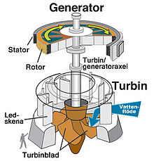 Simple Electric Motor Vector Diagram Gm511796812 86822281 likewise CAT DC Pla ary Gear Motor further Arduino Power Dc Adapter further Motor Speed Controllers How They Work Pmdc Bldc And Ac Torque And Speed Control further Industrial Workhorses Large Hydraulic Direct Drive. on dc motors how they work