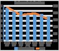 Zuschauerquoten der BfR-Abendshows, Stand 19. Dezember 2018.png